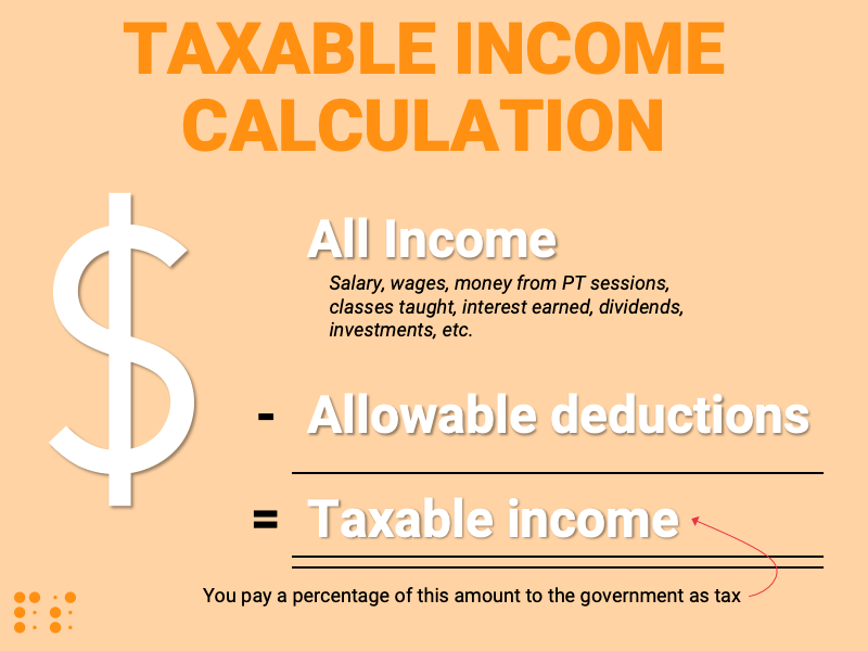 taxable income in the context of personal trainers, group fitness instructors, yoga teachers and zumba coaches