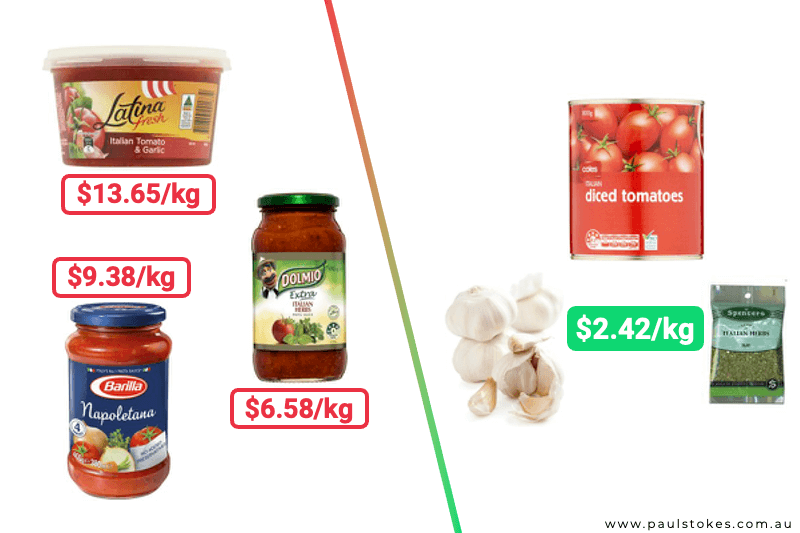 Making your own pasta sauce from fresh ingredients will save you money at the supermarket